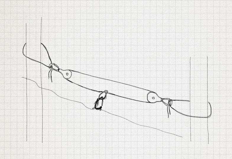 So sieht die Seilbahn aus, wenn sie zwischen zwei Bäumen aufgespannt ist.