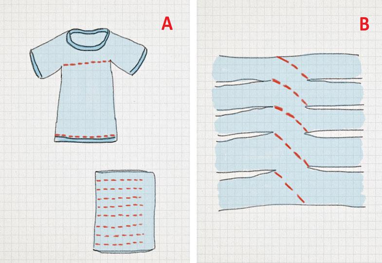 Zeichnung A: Oberen und unteren Saum des T-Shirts abschneiden und den entstandenen Schlauch in drei bis vier Zentimeter lange Streifen schneiden. Zeichnung B: Wichtig! Den Stoff nicht ganz bis zum Ende einschneiden.