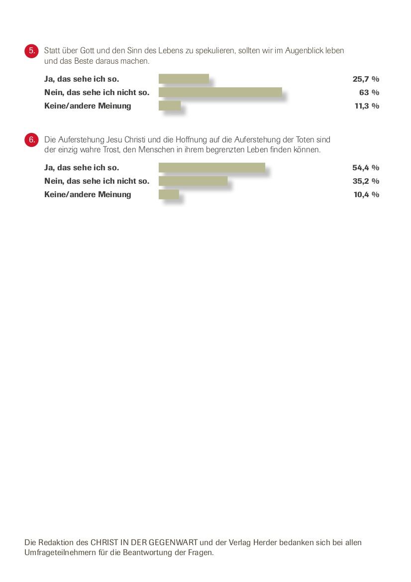 Gibt es einen Sinn des Leidens: Auswertung einer Umfrage des CHRIST IN DER GEGENWART