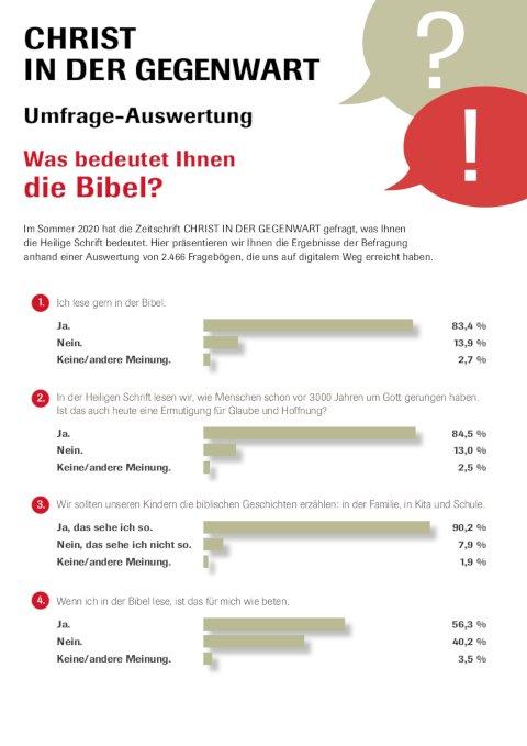 Was bedeutet Ihnen die Bibel: Auswertung einer Umfrage des CHRIST IN DER GEGENWART