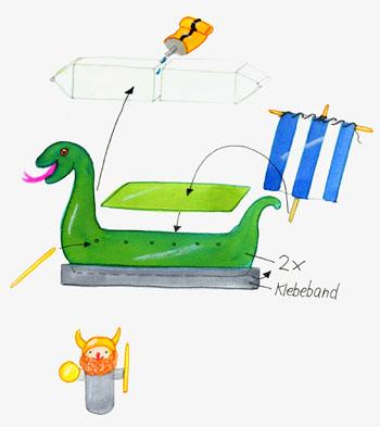 Boot aus Milchtüten: Wikinger-Drachenschiff